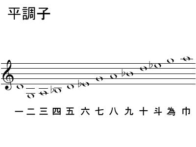 箏(琴)の調弦・平調子 | 箏-三味...